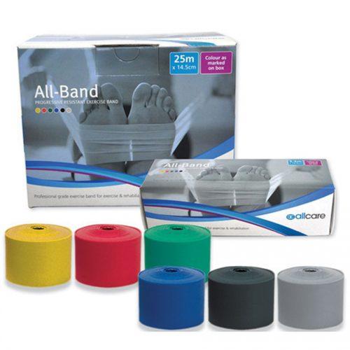 Allband